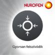 Nurofen 125 mg végbélkúp gyerekeknek gyors felszívódás