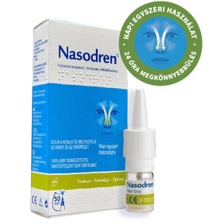 Prevalin Nasodren orrspray 5ml