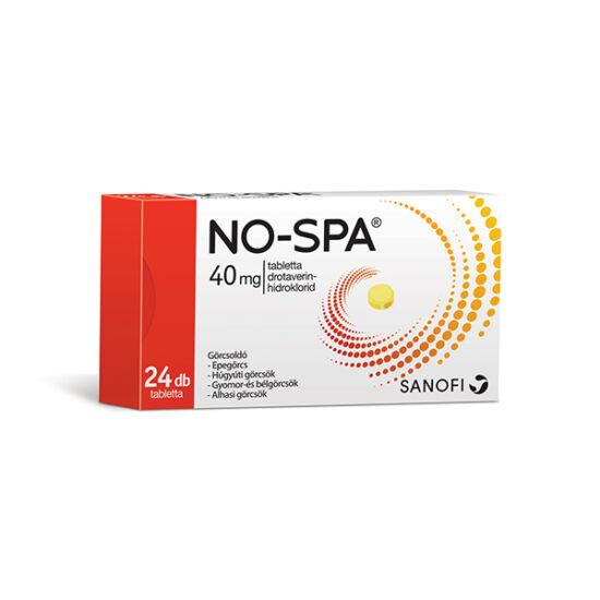 No-Spa 40 mg tabletta 24x